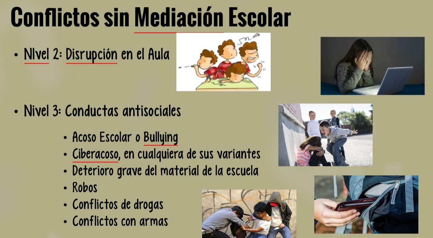 Conflictos escolares sin mediación ejemplos